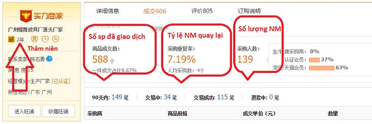 Hướng dẫn đánh giá uy tín nhà cung cấp Trung Quốc
