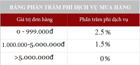 phan-tram-phi-dich-vu