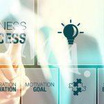 Đặt hàng trung quốc chất lượng kinh doanh hàng thương hiệu